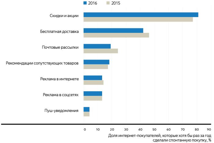e-commerce-russia-7